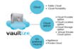 Vaultize Announces Flexible Cloud Deployment Options for Enterprise...